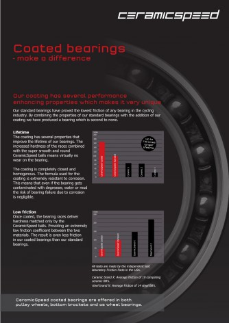 Coated bearings